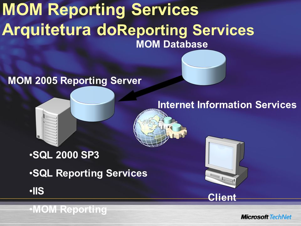 MOM Reporting Services Arquitetura doReporting Services