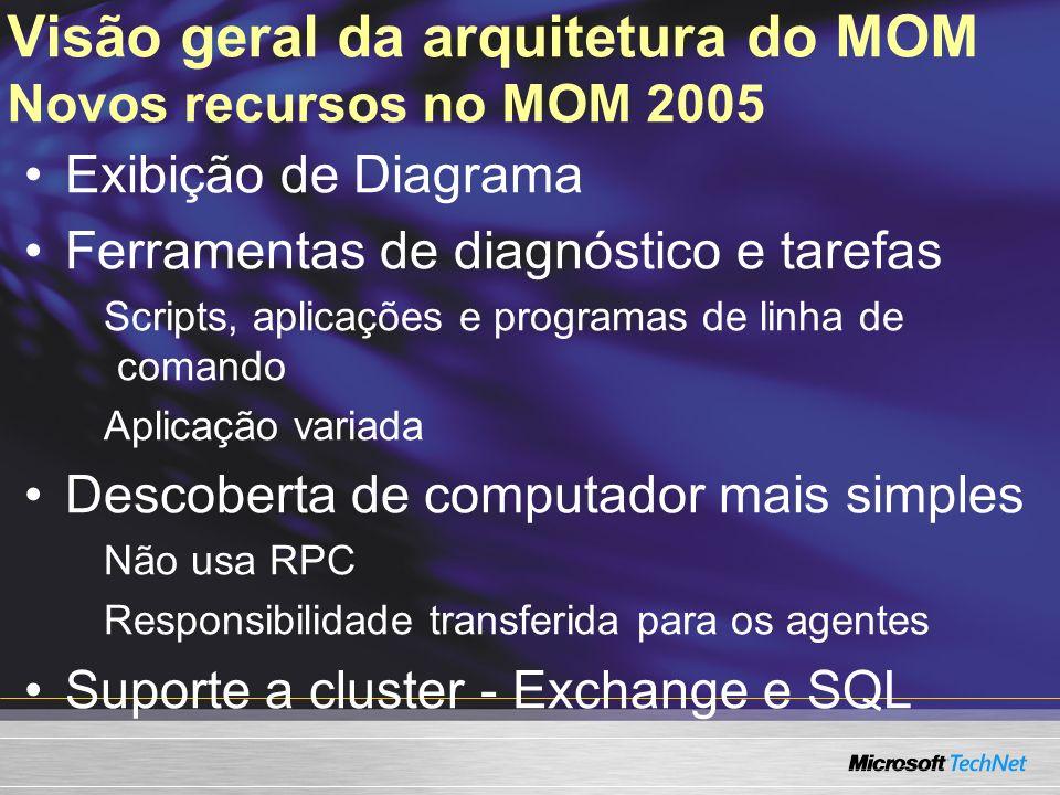 Visão geral da arquitetura do MOM Novos recursos no MOM 2005
