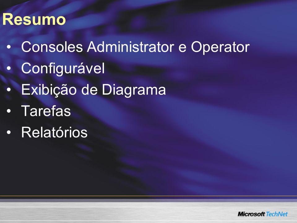 Resumo Consoles Administrator e Operator Configurável