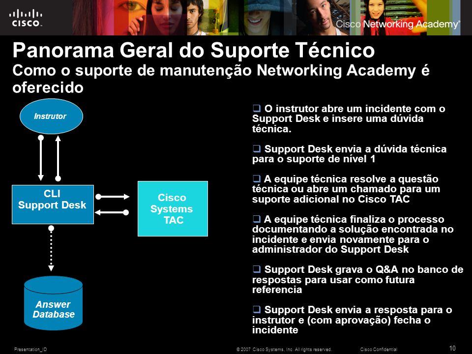 Panorama Geral do Suporte Técnico Como o suporte de manutenção Networking Academy é oferecido