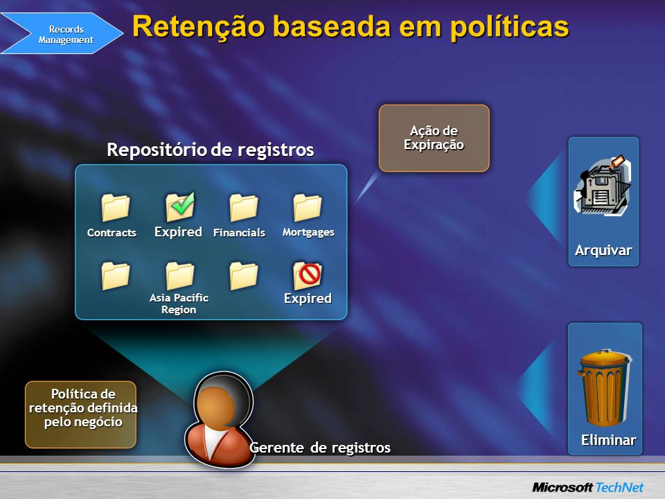 Retenção baseada em políticas