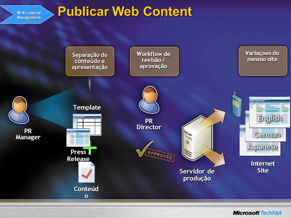 Web content Management Separação do conteúdo e apresentação