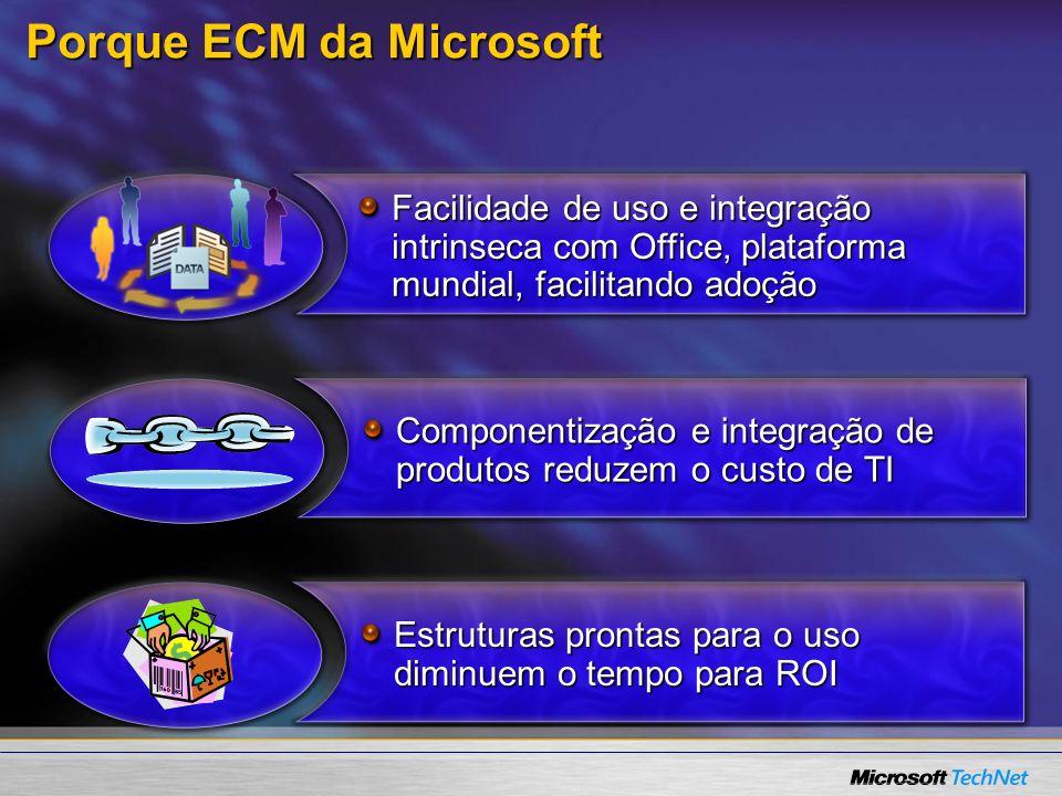 Porque ECM da Microsoft