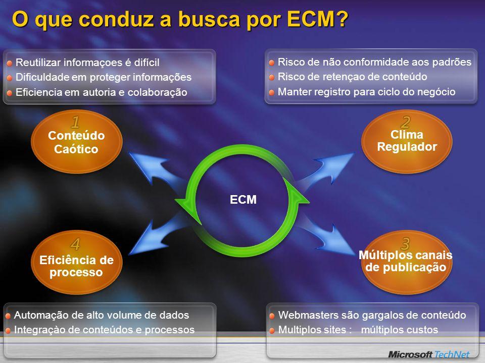O que conduz a busca por ECM