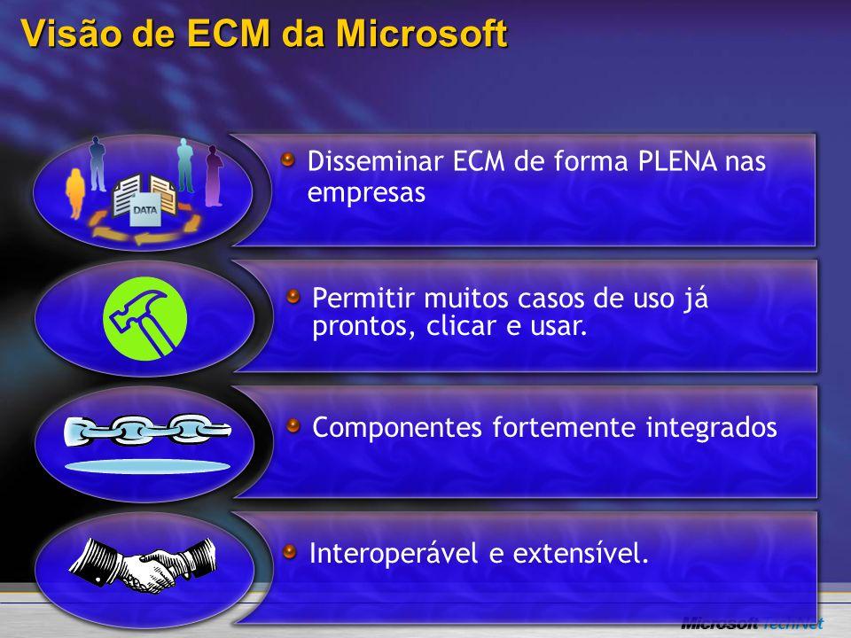 Visão de ECM da Microsoft