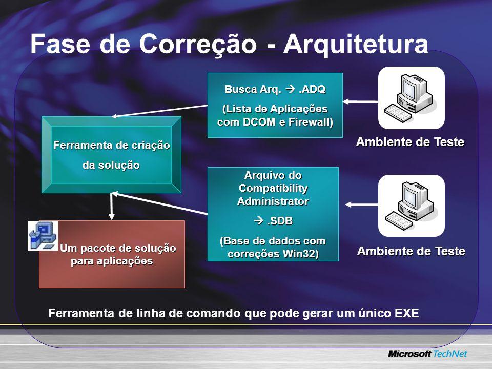 Fase de Correção - Arquitetura