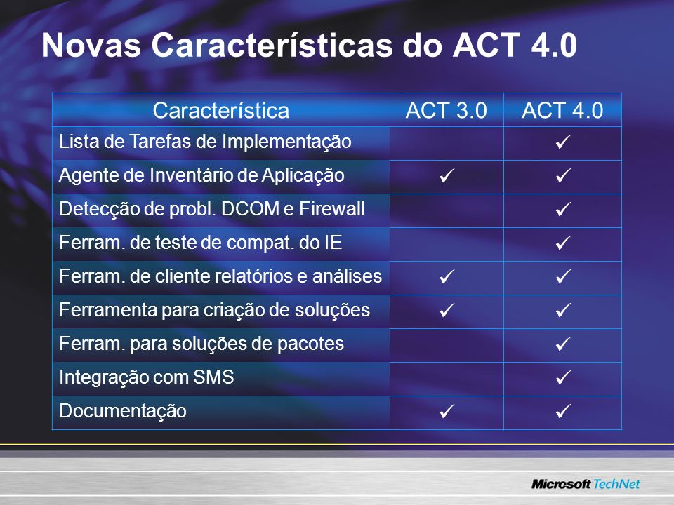 Novas Características do ACT 4.0