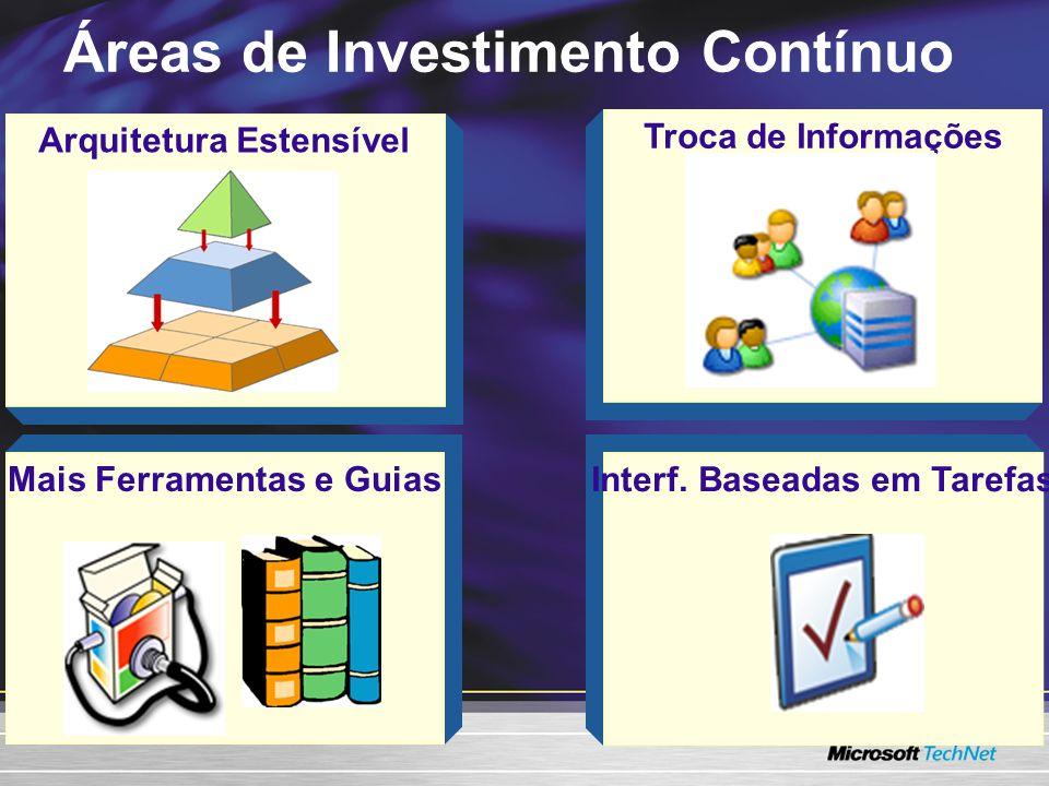 Áreas de Investimento Contínuo
