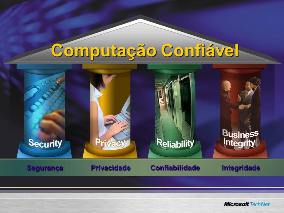 Computação Confiável Segurança Privacidade Confiabilidade Integridade
