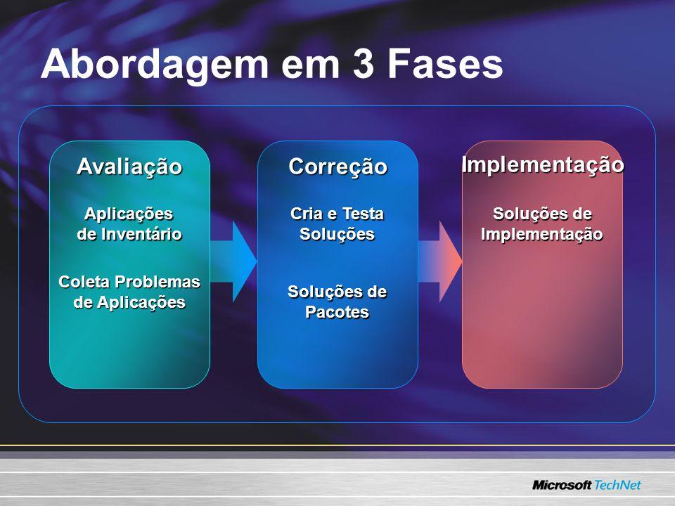 Abordagem em 3 Fases Avaliação Correção Implementação Aplicações