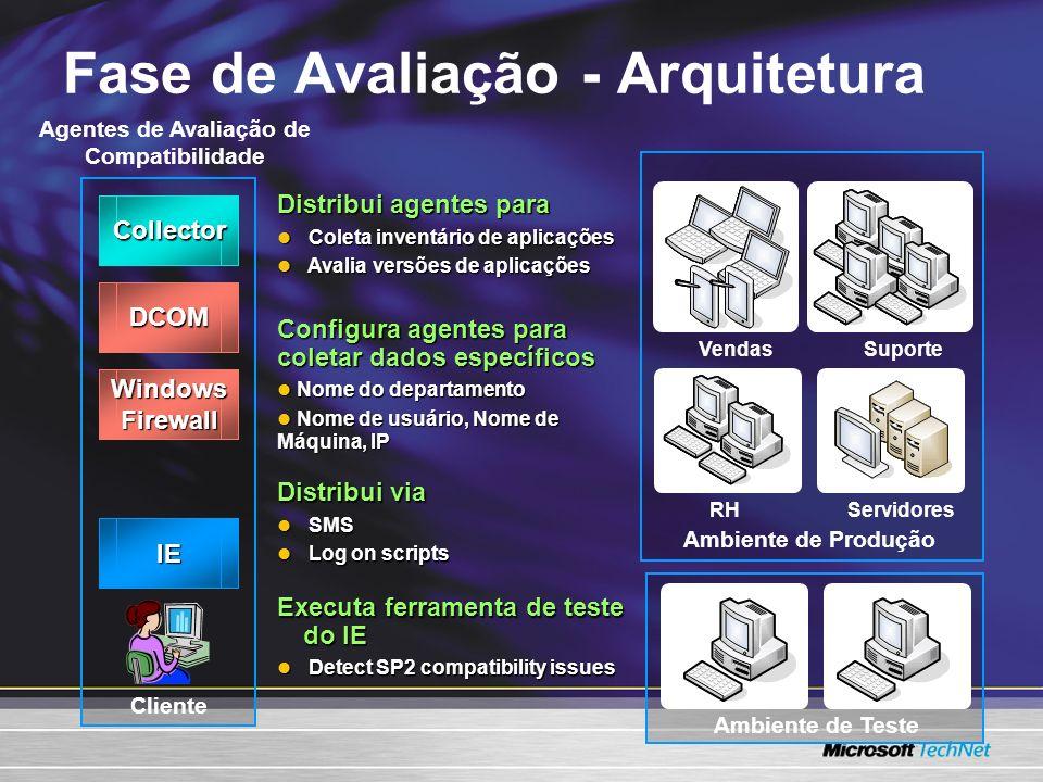 Fase de Avaliação - Arquitetura