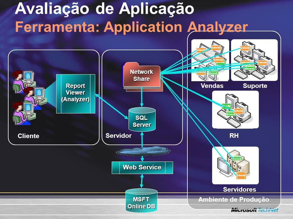 Avaliação de Aplicação Ferramenta: Application Analyzer