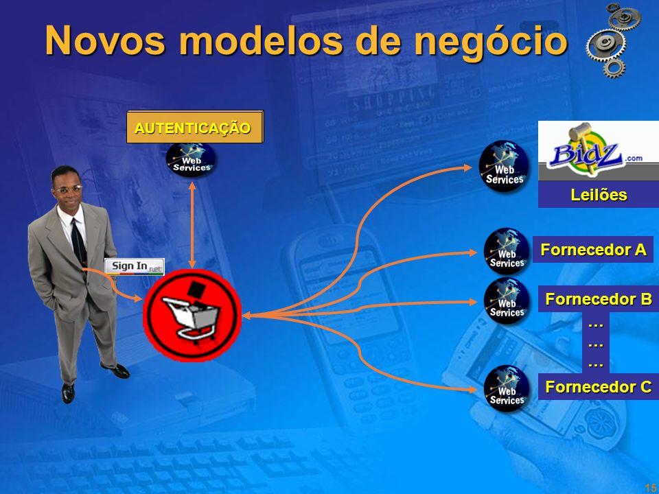 Novos modelos de negócio
