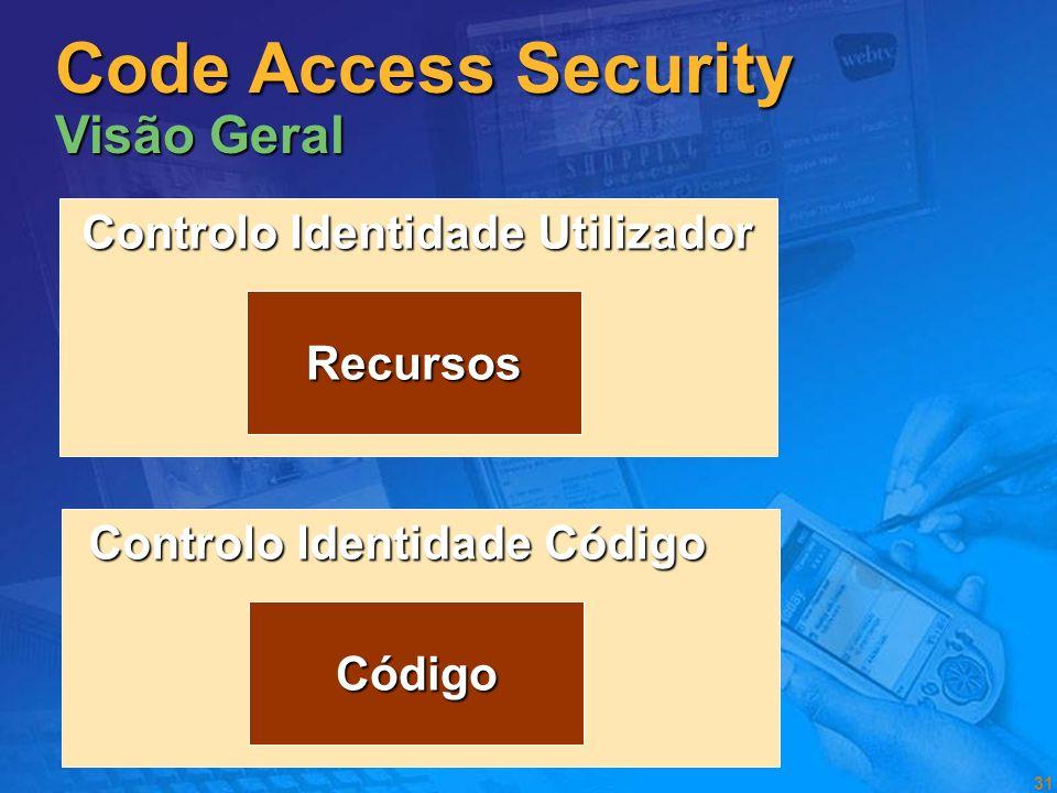 Code Access Security Visão Geral