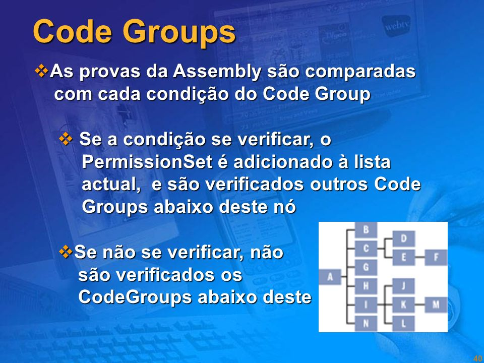 Code Groups As provas da Assembly são comparadas