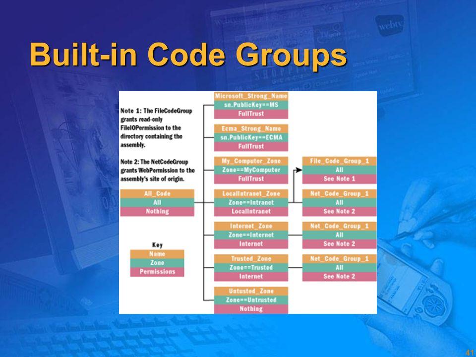 Built-in Code Groups