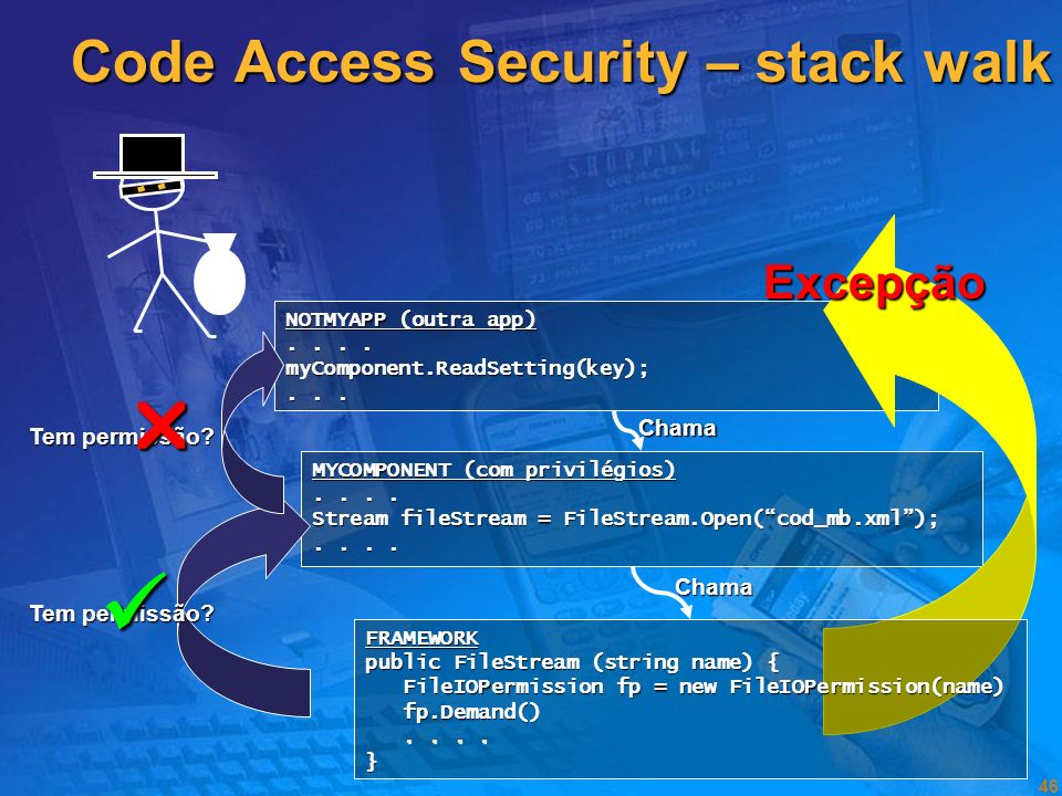 Code Access Security – stack walk