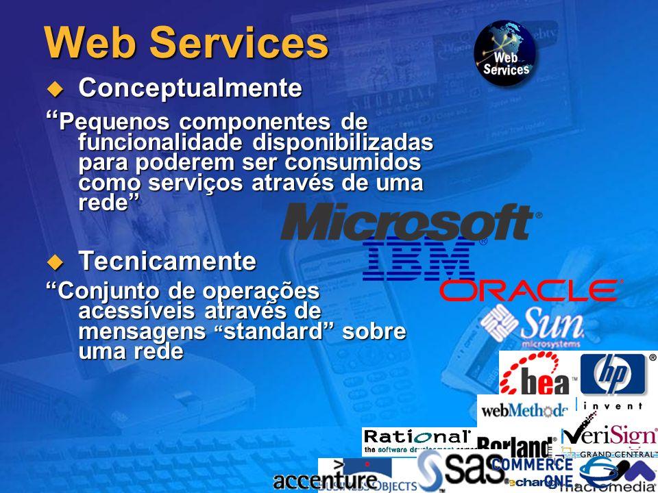 Web ServicesConceptualmente. Pequenos componentes de funcionalidade disponibilizadas para poderem ser consumidos como serviços através de uma rede