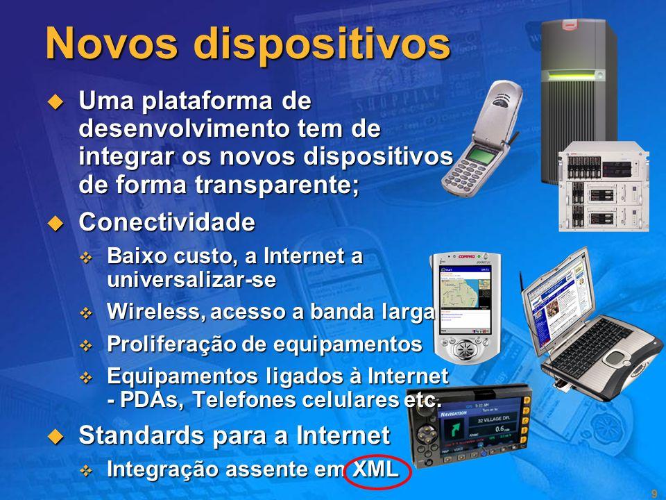 Novos dispositivos Uma plataforma de desenvolvimento tem de integrar os novos dispositivos de forma transparente;