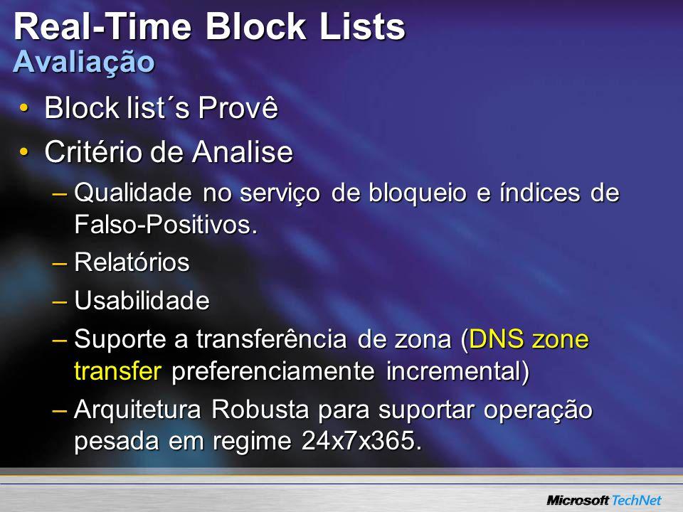 Real-Time Block Lists Avaliação
