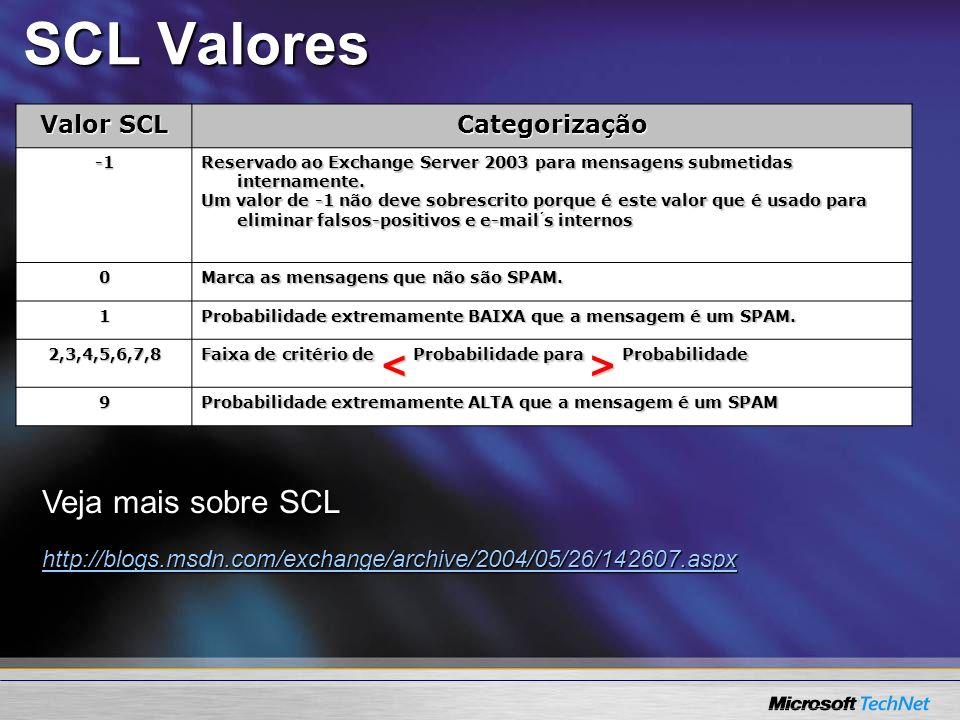 SCL Valores Veja mais sobre SCL Valor SCL Categorização