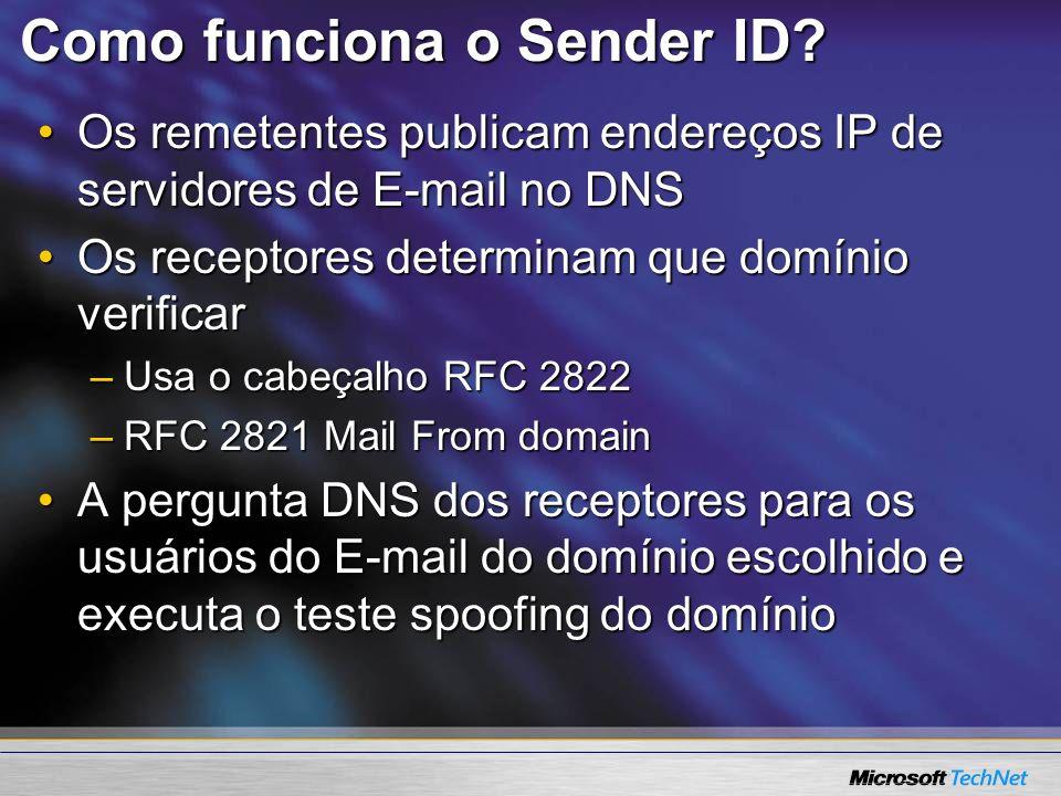 Como funciona o Sender ID