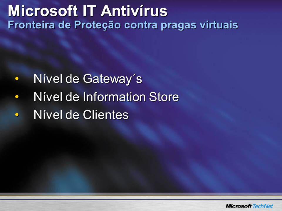 Microsoft IT Antivírus Fronteira de Proteção contra pragas virtuais