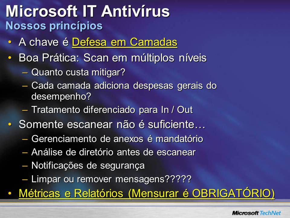 Microsoft IT Antivírus Nossos princípios