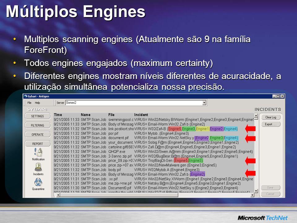 Múltiplos EnginesMultiplos scanning engines (Atualmente são 9 na família ForeFront) Todos engines engajados (maximum certainty)
