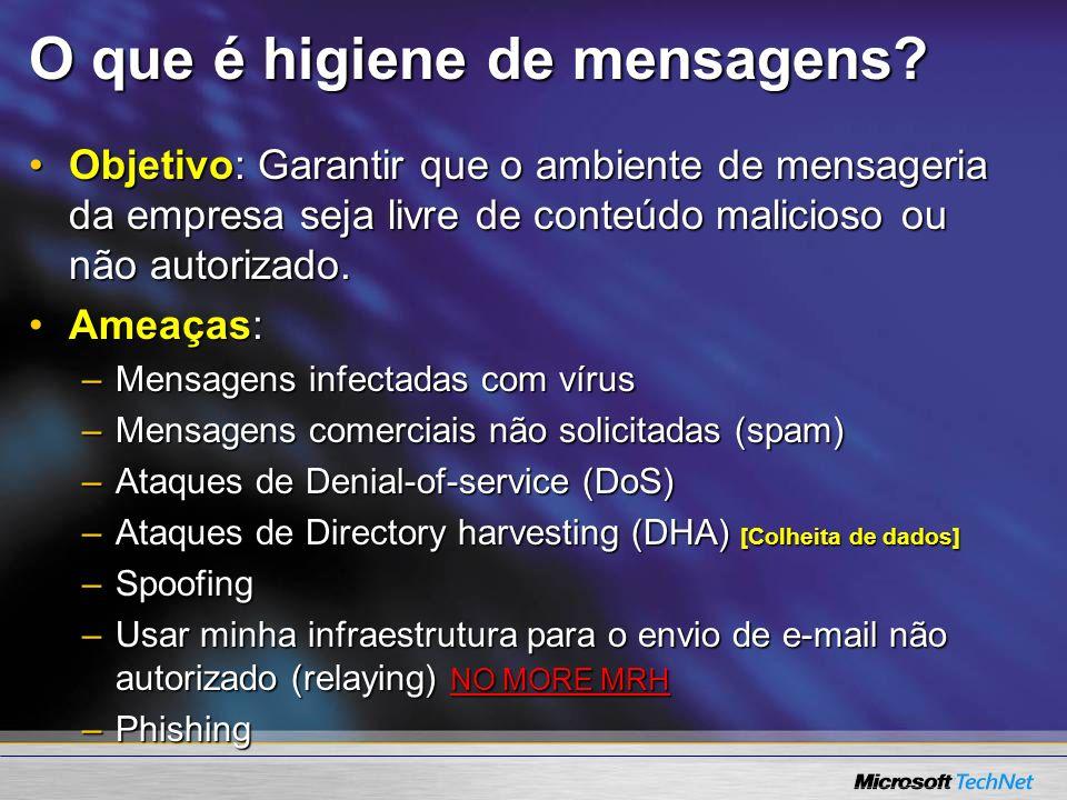 O que é higiene de mensagens