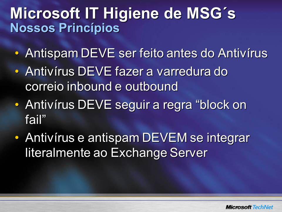 Microsoft IT Higiene de MSG´s Nossos Princípios