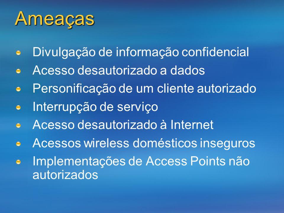 Ameaças Divulgação de informação confidencial
