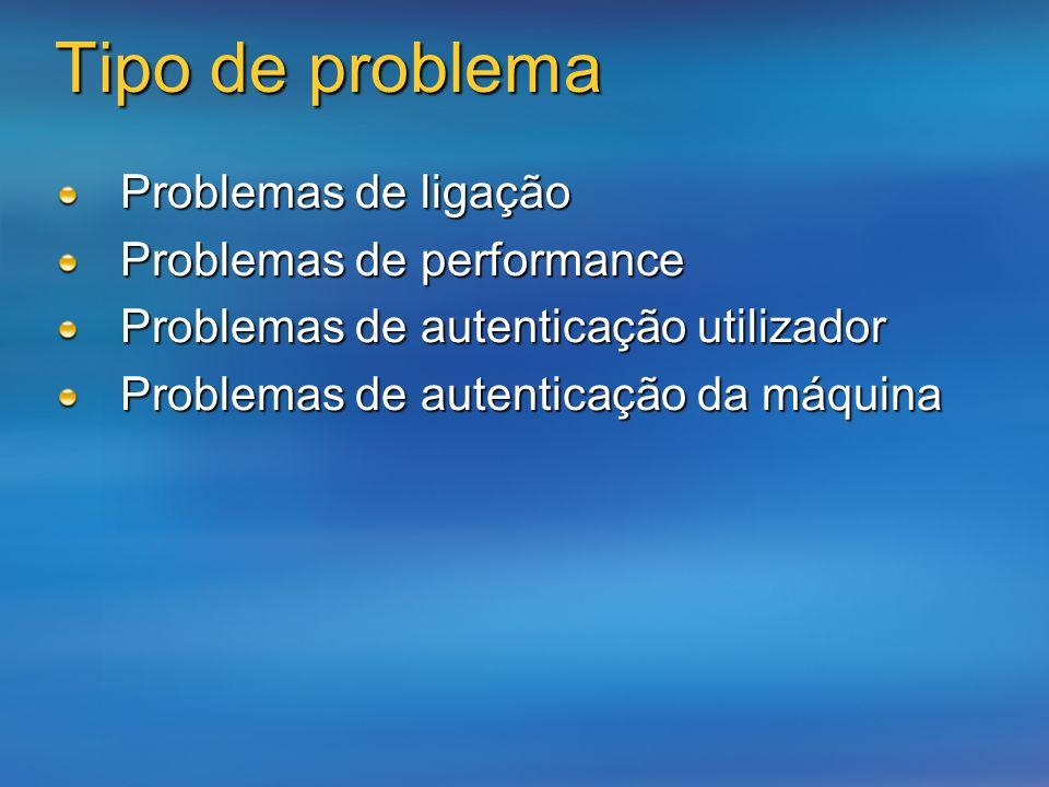 Tipo de problema Problemas de ligação Problemas de performance