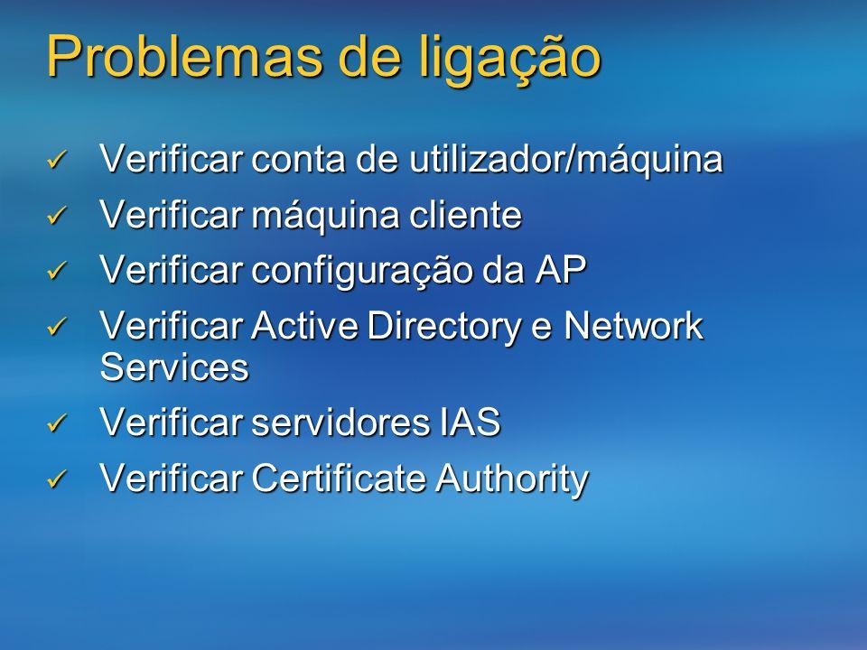 Problemas de ligação Verificar conta de utilizador/máquina