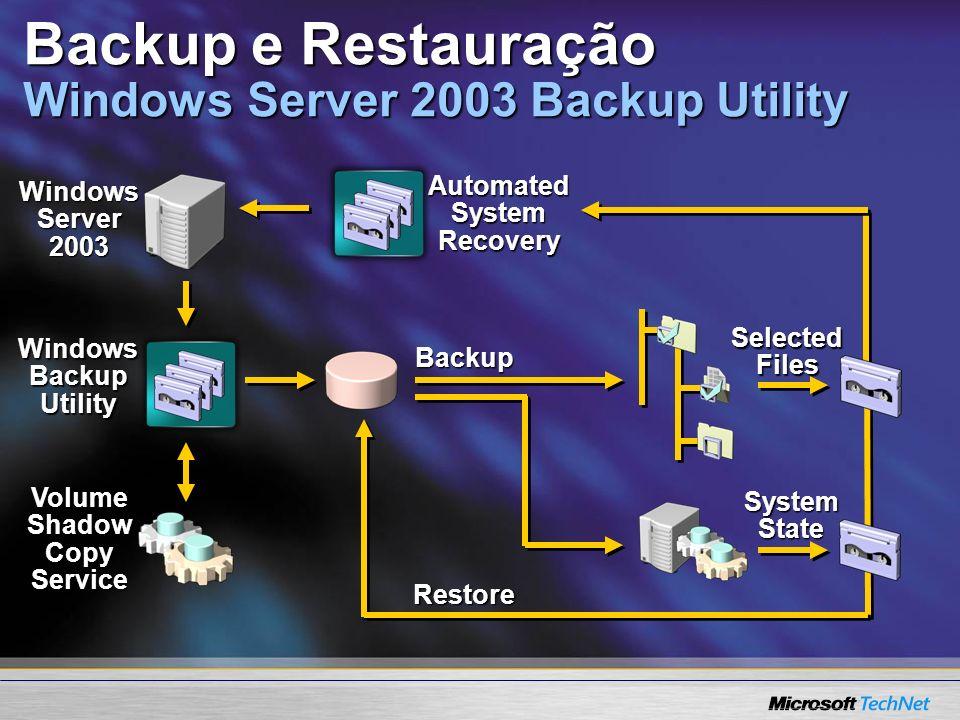 Backup e Restauração Windows Server 2003 Backup Utility