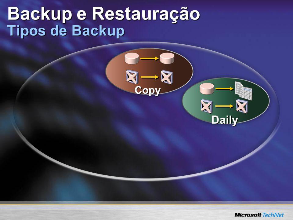 Backup e Restauração Tipos de Backup