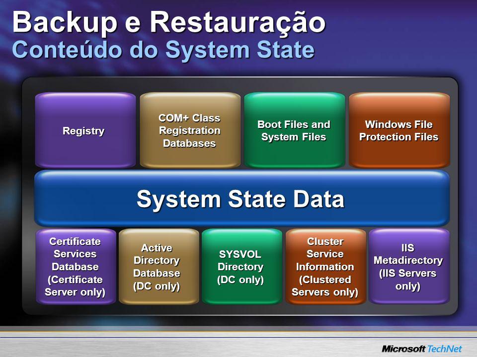 Backup e Restauração Conteúdo do System State