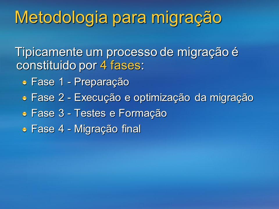 Metodologia para migração