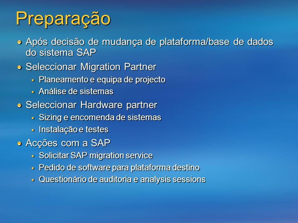 3/24/2017Preparação. Após decisão de mudança de plataforma/base de dados do sistema SAP. Seleccionar Migration Partner.