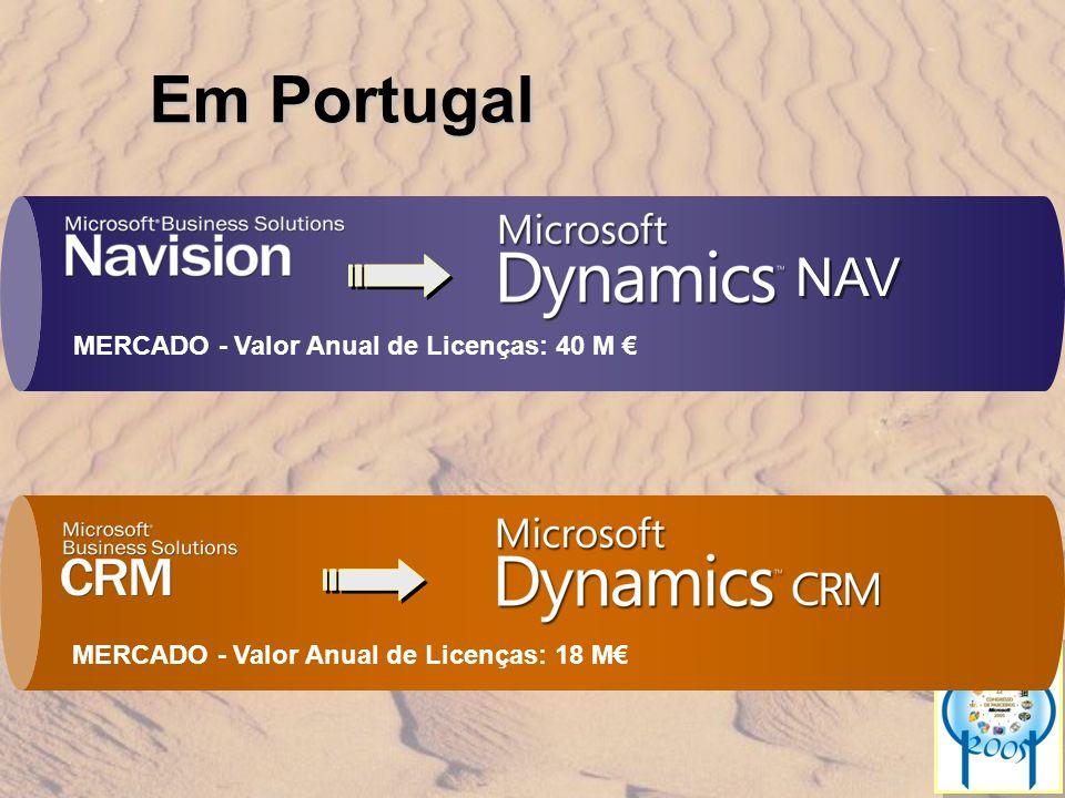 Em Portugal NAV MERCADO - Valor Anual de Licenças: 40 M €