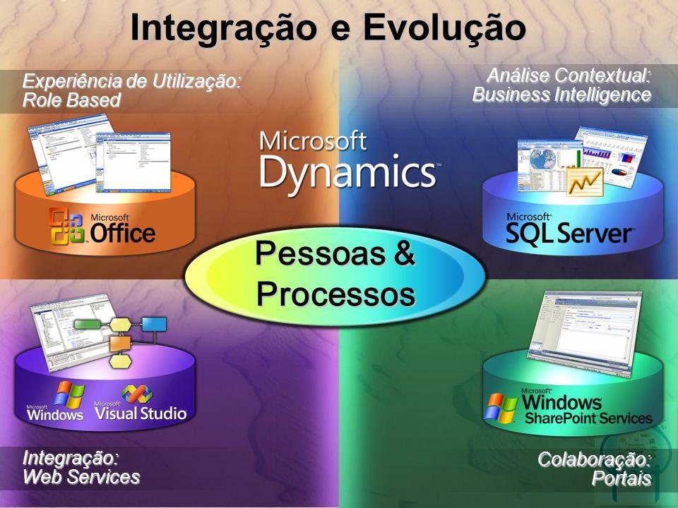 Integração e Evolução Pessoas & Processos