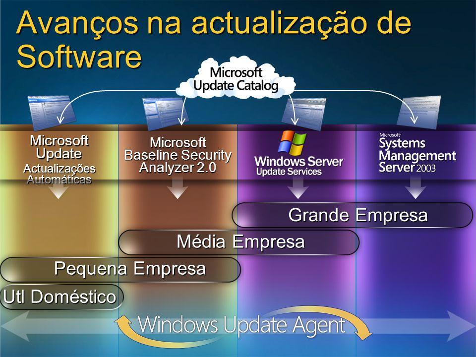 Avanços na actualização de Software