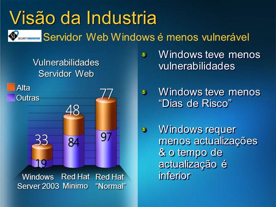 Vulnerabilidades Servidor Web