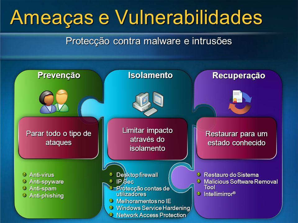 Ameaças e Vulnerabilidades
