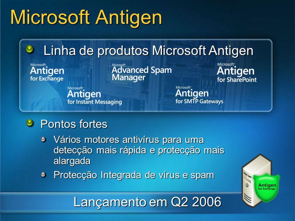 Microsoft Antigen Linha de produtos Microsoft Antigen