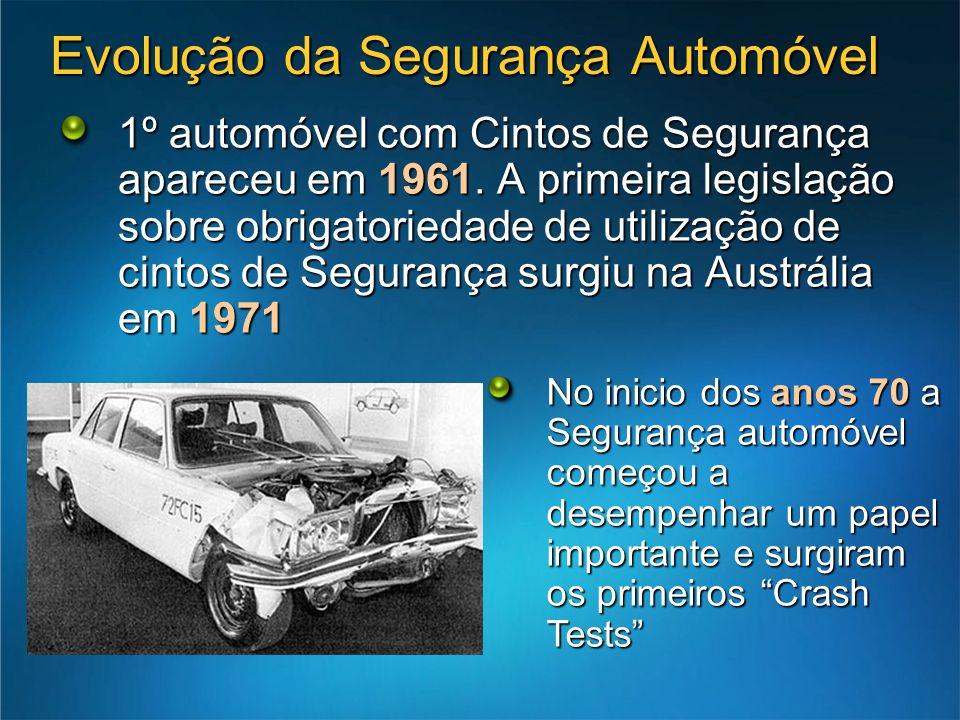 Evolução da Segurança Automóvel