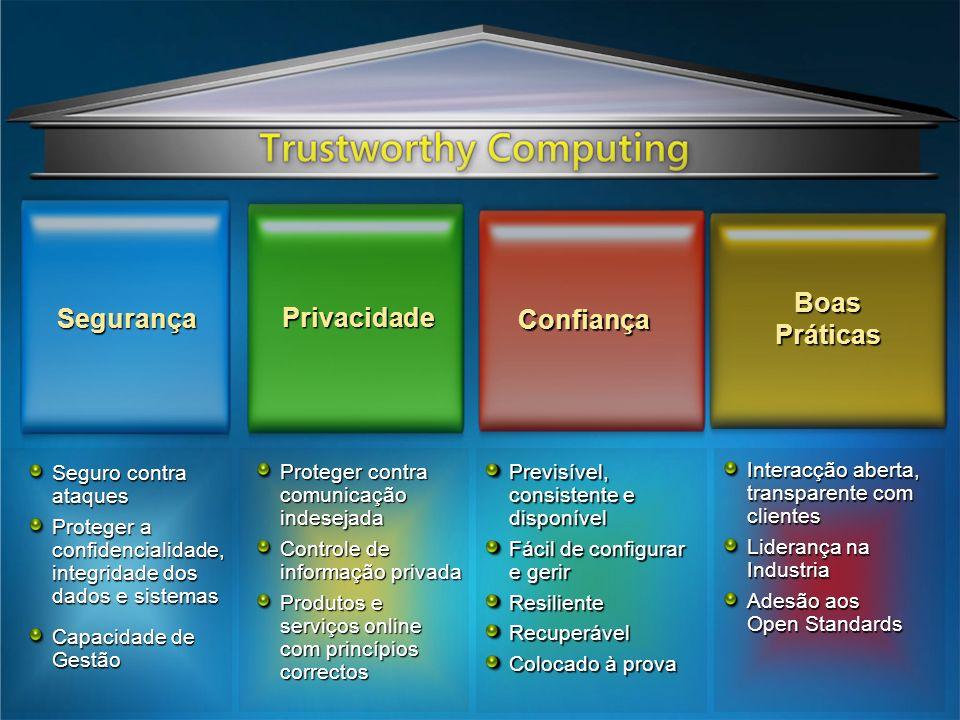 Segurança Privacidade Confiança Boas Práticas