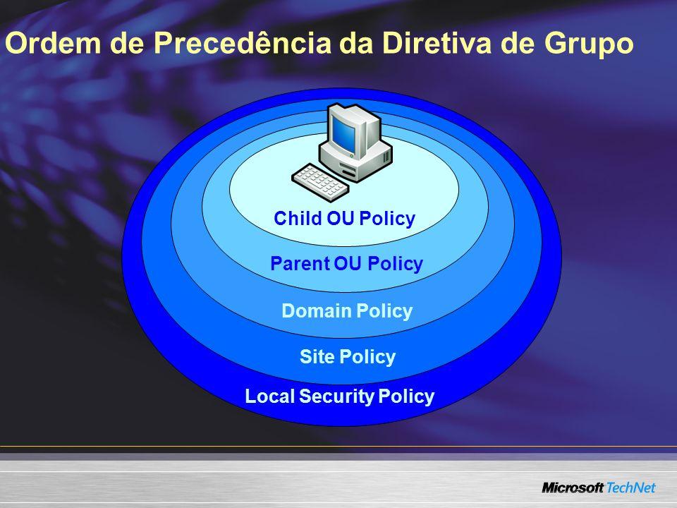 Ordem de Precedência da Diretiva de Grupo