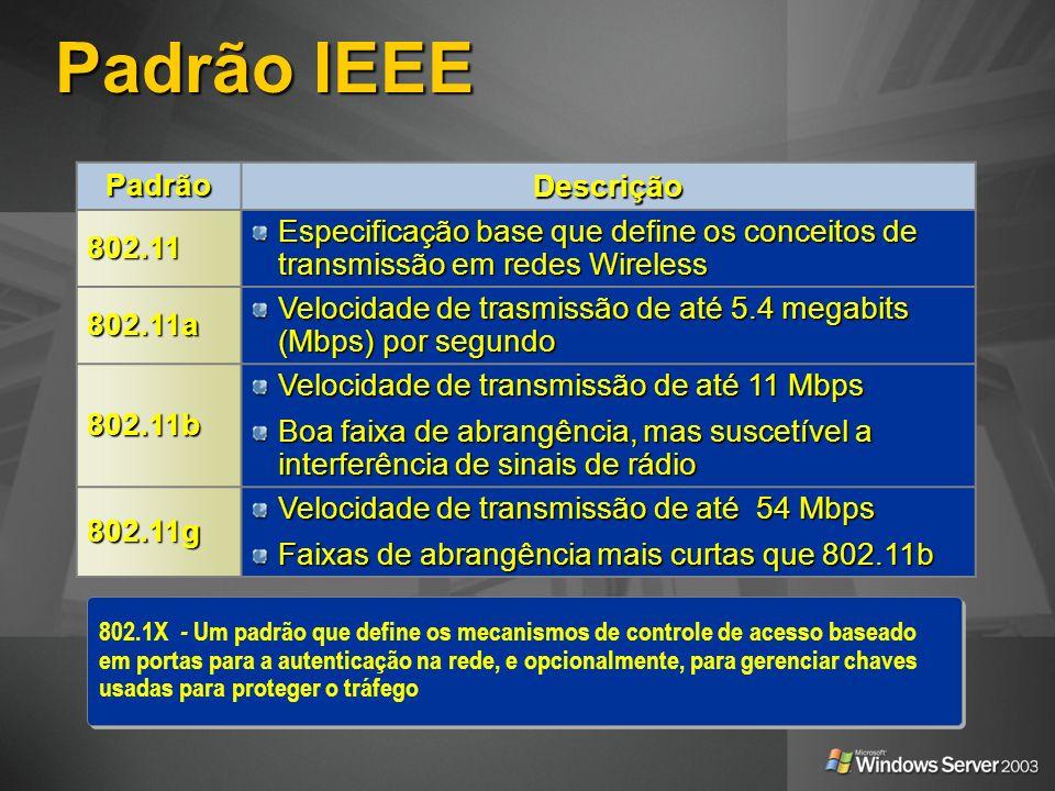 Padrão IEEE Padrão Descrição