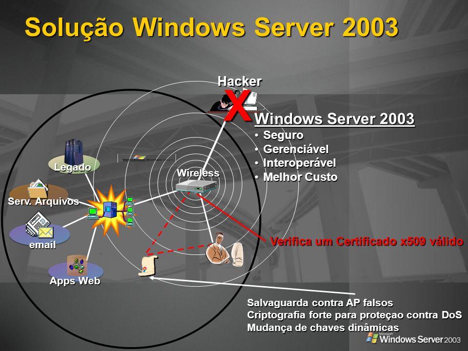 Solução Windows Server 2003